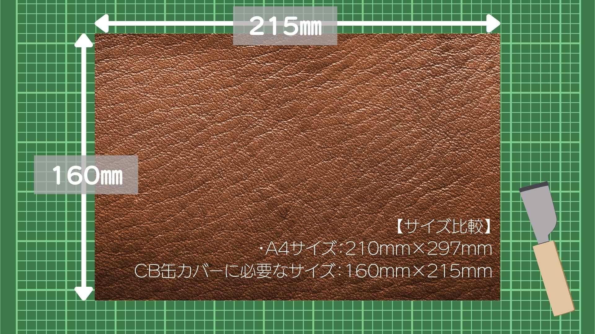 CB缶のレザーカバーの材料